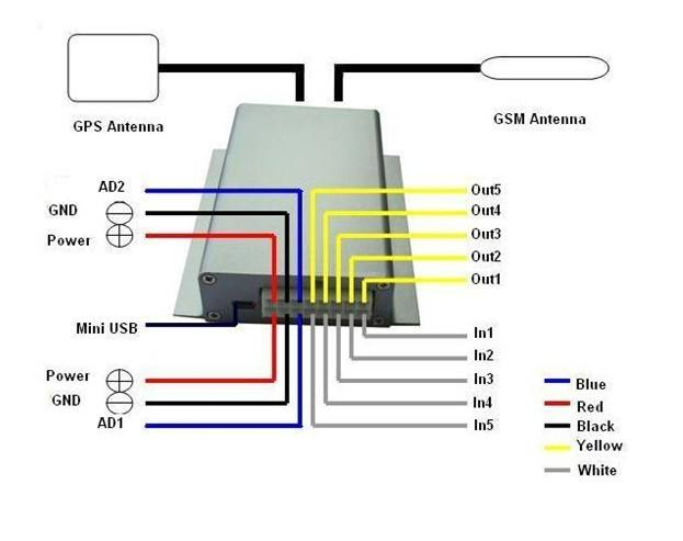 GoTop VT380 scheme