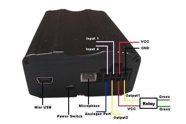 GoTop VT360 scheme