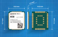 Quectel revealed the smallest NB-IoT BC68 Module