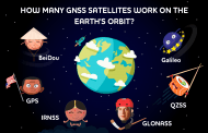 How many GNSS Satellites work on the Earth's orbit?
