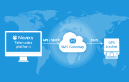 SMS gateway in Telematics