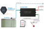 Fuel consumption monitoring: the comprehensive guide from Mechatronics