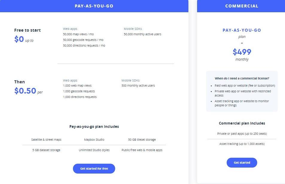Mapbox official pricing