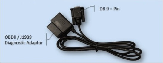 ATrack OBDII diagnostic adaptor. Credits to ATtrack