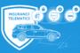 Insurance telematics