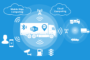 Internet of Vehicles and Telematics
